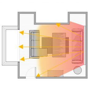 Namestitev IR panela nasproti oken