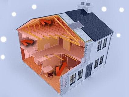 izolacija preprecuje toplotne izgube